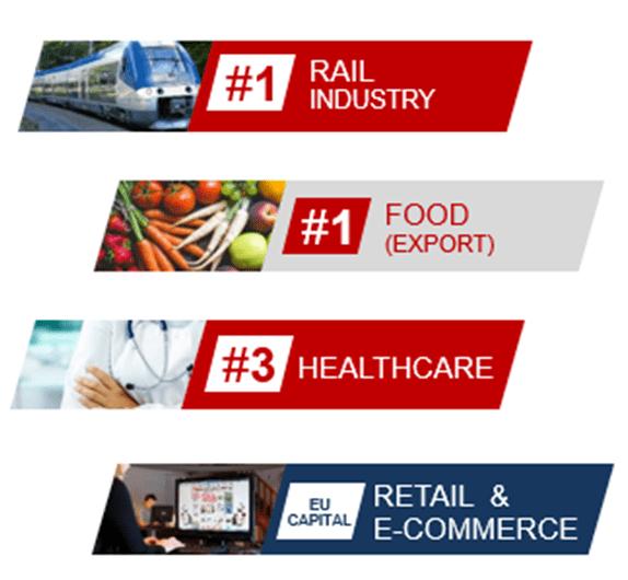 Best sectors Hauts-de-France